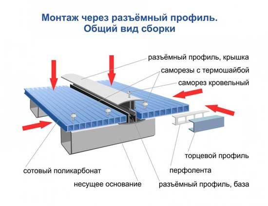 Особенности работы с поликарбонатом - используем разъемный профиль